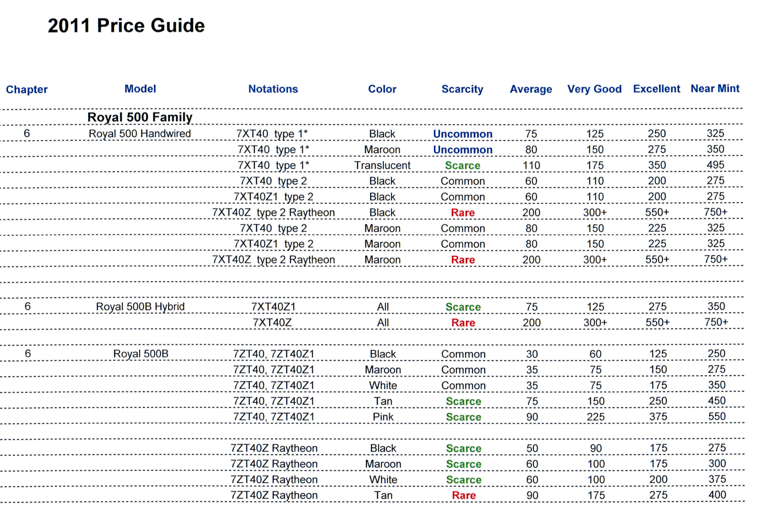 4 Adv Prices.jpg